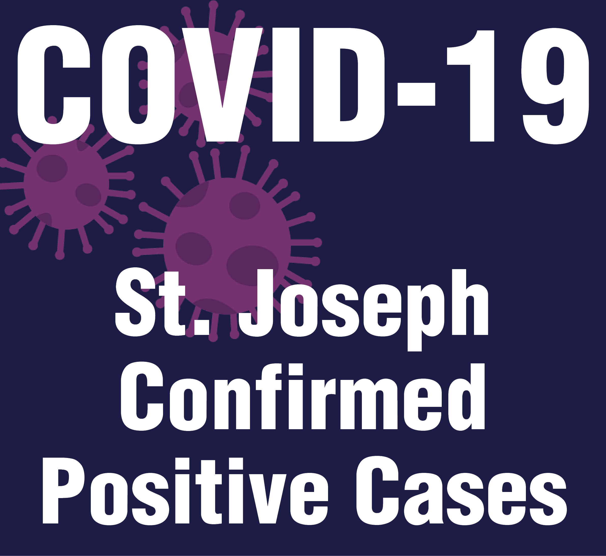Confirmed Cases COVID-19